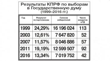 %d1%81%d0%be%d0%b2%d1%80%d0%be%d1%81